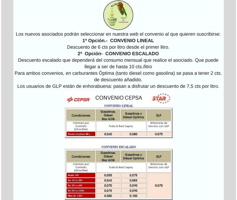 ACUERDO DE COLABORACIÓN ENTRE CIRCULO DE CONDUCTORES Y ASOC. DE COMERCIANTES